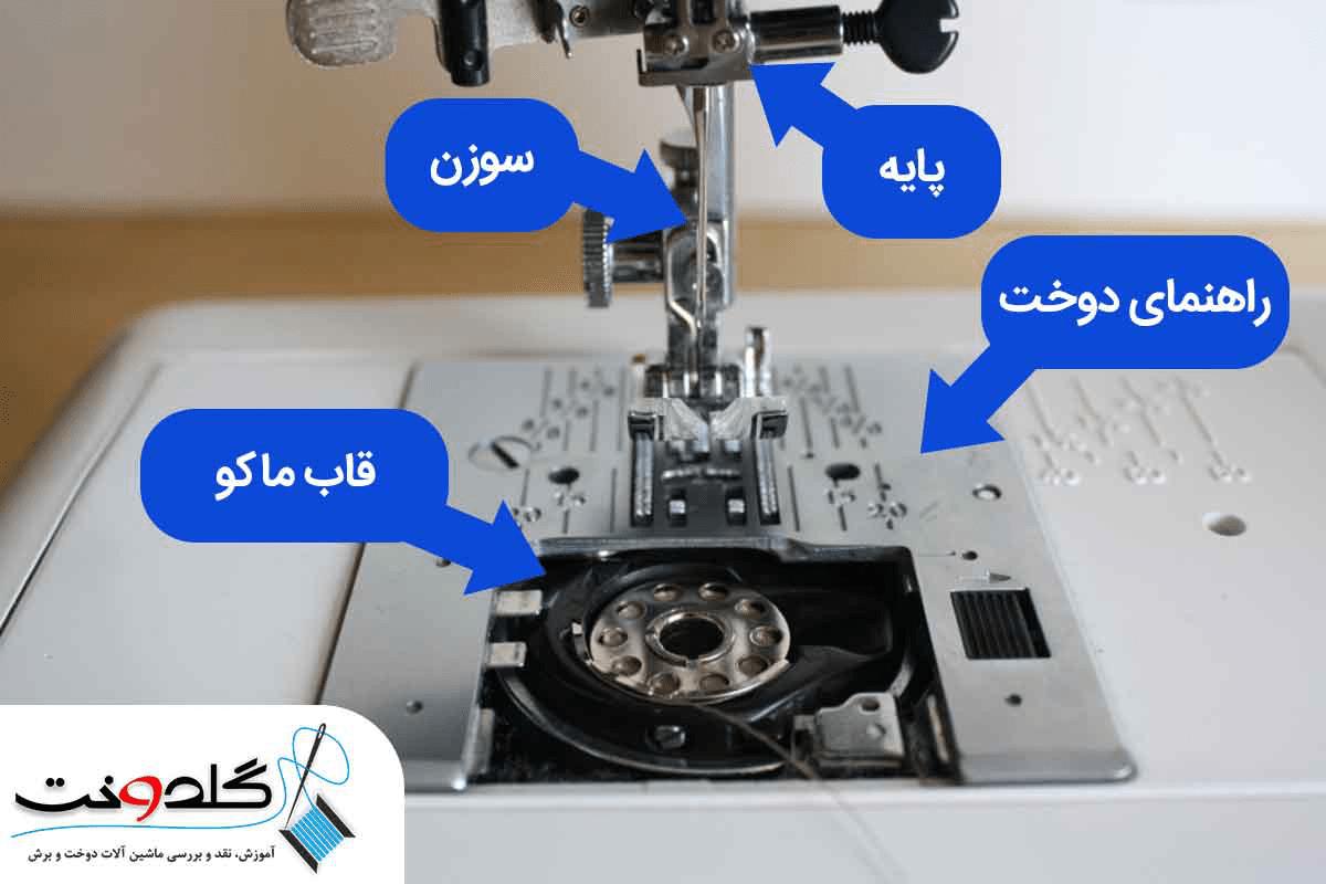 چگونگی استفاده از چرخ خیاطی برای مبتدیان